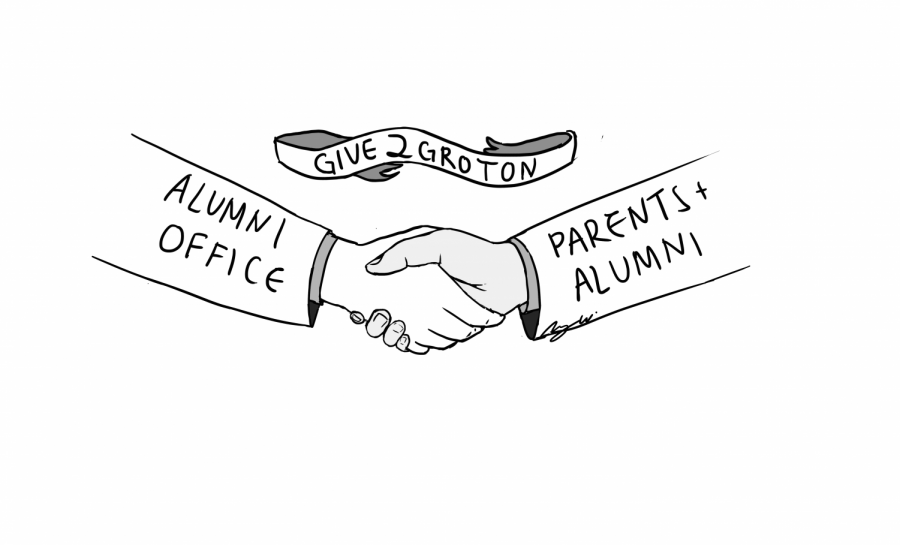 A Look into Grotons Alumni Office